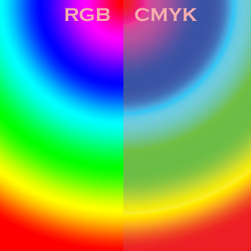 CMYK vs RGB: Why your designs often look less vibrant on paper than on screen