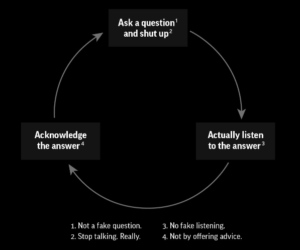 asking-questions